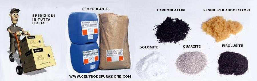 Prodotti chimici per trattamento acqua