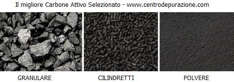 Carbone attivo per filtri
