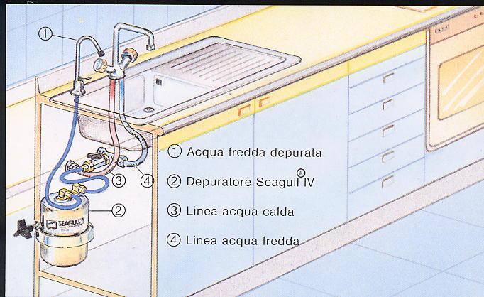 installazione seagull iv